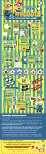 Kit de cumpleaños para imprimir Minion